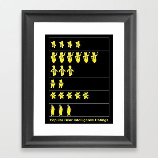 Popular Bear Intelligence Raitings Framed Art Print