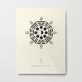 Bagua Poster With Eight Trigrams Metal Print