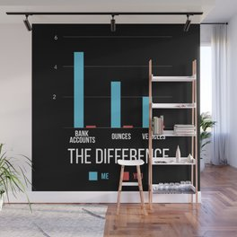 What's The Difference Wall Mural