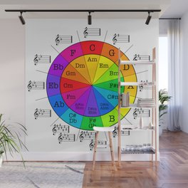Multi-color Circle of Fourths/Fifths Wall Mural