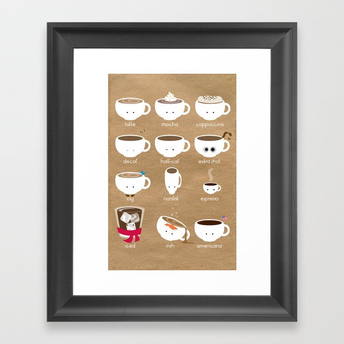 Know Your Coffees Framed Art Print
