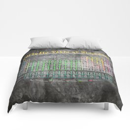 Old School Periodic Table Of Elements - Chalkboard Style Comforters