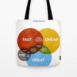 How Would You Like Your Graphic Design? Tote Bag