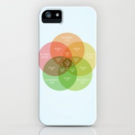 Ice Cube - It Was A Good Venn Diagram iPhone Case