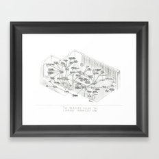 The Unfinished Library Framed Art Print