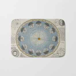 Engraving after Langley - The Annual Progression of the Earth around the Sun Bath Mat