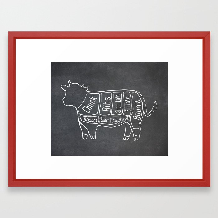 Beef Butcher Diagram Cow Meat Chart Framed Art Print By