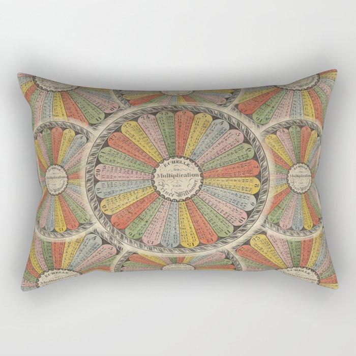 Multiplication Tables Rectangular Pillow