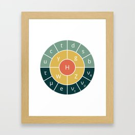 Standard Model Framed Art Print