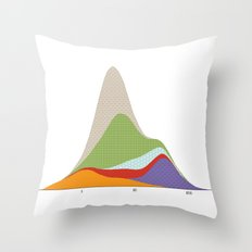 World earnings Throw Pillow
