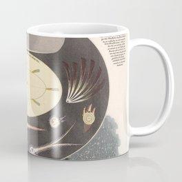 1851 Poster of Comets and meteorites Coffee Mug