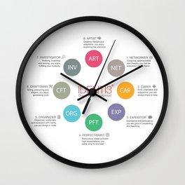 Identi3 w full descriptions Wall Clock