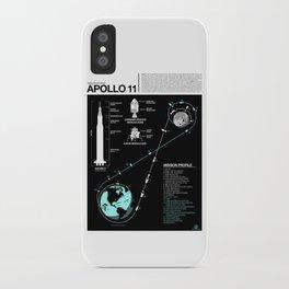 Apollo 11 Mission Diagram iPhone Case