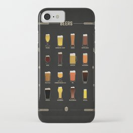 Beer Guide iPhone Case