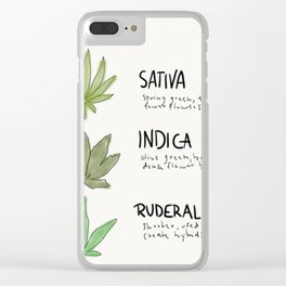 Types of Cannabis Clear iPhone Case