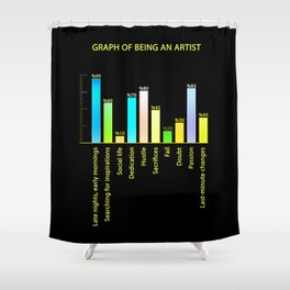 Graph of Being Artist Shower Curtain