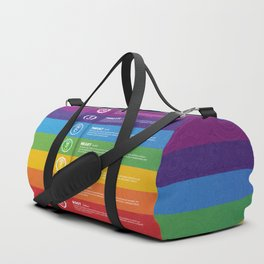 7 Chakra Chart & Symbols #17 Duffle Bag