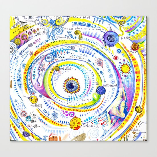 The Solar System of the Self Canvas Print