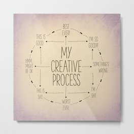 My Creative Process Metal Print