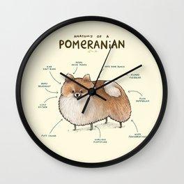 Anatomy of a Pomeranian Wall Clock