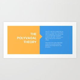 The Polyvagal Theory Art Print