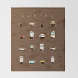 Coffee flat brown cups Throw Blanket