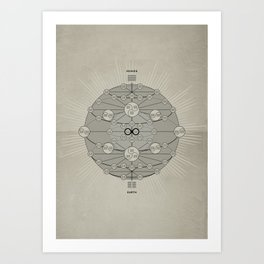 I Ching Spherical Art Print