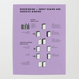 Bookbinding – About Sewing and Adhesive binding (in English) Poster