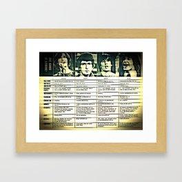 You Really Got Kinks Framed Art Print