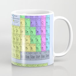 The Periodic Table Blue Background Coffee Mug