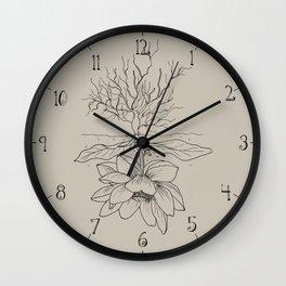 X. Upside down Wall Clock