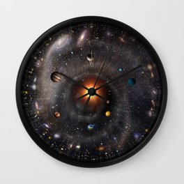 Spherical Universal View Wall Clock