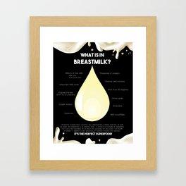 What is in breastmilk? Framed Art Print