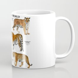 Tigers of the World Coffee Mug