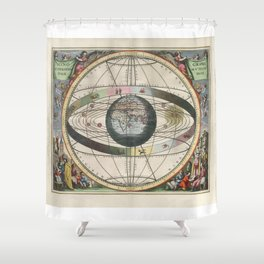 Harmonia Macrocosmica Map - Plate 02 Shower Curtain