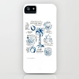 SC Cuisine Blue-and-White iPhone Case