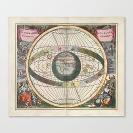 Keller's Harmonia Macrocosmica - Scenography of Wittich and Brahe 1661 Canvas Print
