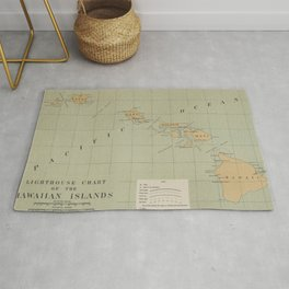 Vintage Lighthouse Map of Hawaii (1898) Rug