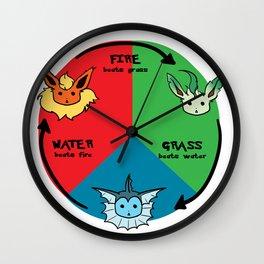 Ro-sham-bo Poke-style Wall Clock