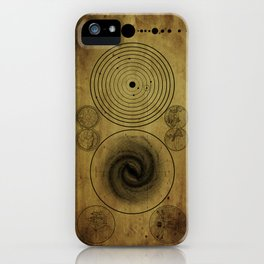 Ancient Spacemap iPhone Case