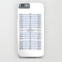 Unit conversion chart - Engineering charts iPhone Case