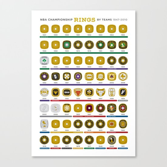 NBA Championship Rings Canvas Print