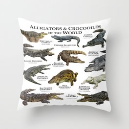 Alligators and Crocodiles of the World Throw Pillow