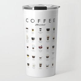 Coffee Chart - Mixed Drinks Travel Mug