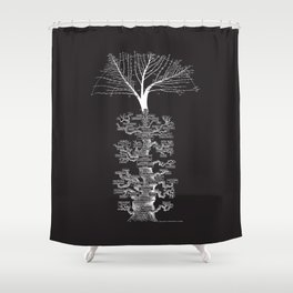 The Computer Tree Pedigree of Man Shower Curtain
