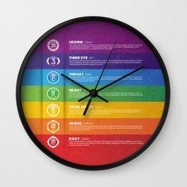 7 Chakra Chart & Symbols #17 Wall Clock