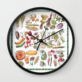 Vegetable Encyclopedia Wall Clock