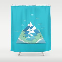 Seven Summits Shower Curtain