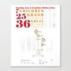 Family Genealogy Canvas Print
