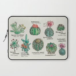 Cactus Dictionaly page1 Laptop Sleeve